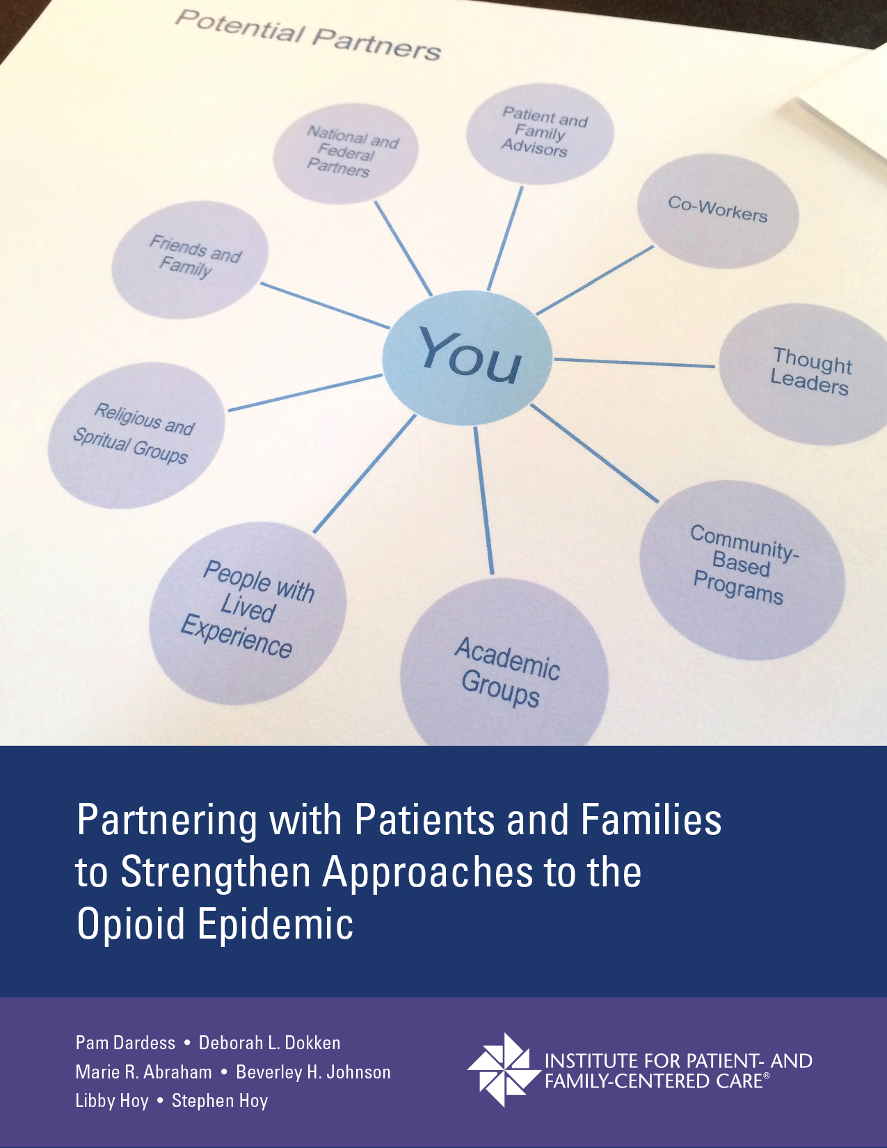 cover of Partnering with Patients and Families to Strengthen Approaches to the Opioid Epidemic white paper
